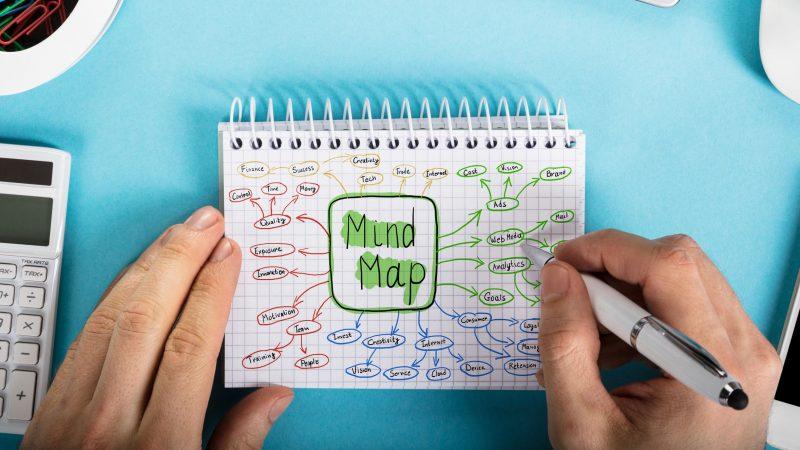 ¿Cómo y por qué hacer mapas mentales?
